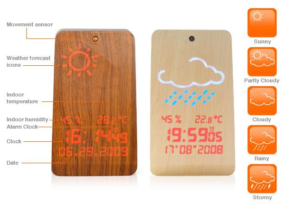woodstation-weather-forecaster-pictures
